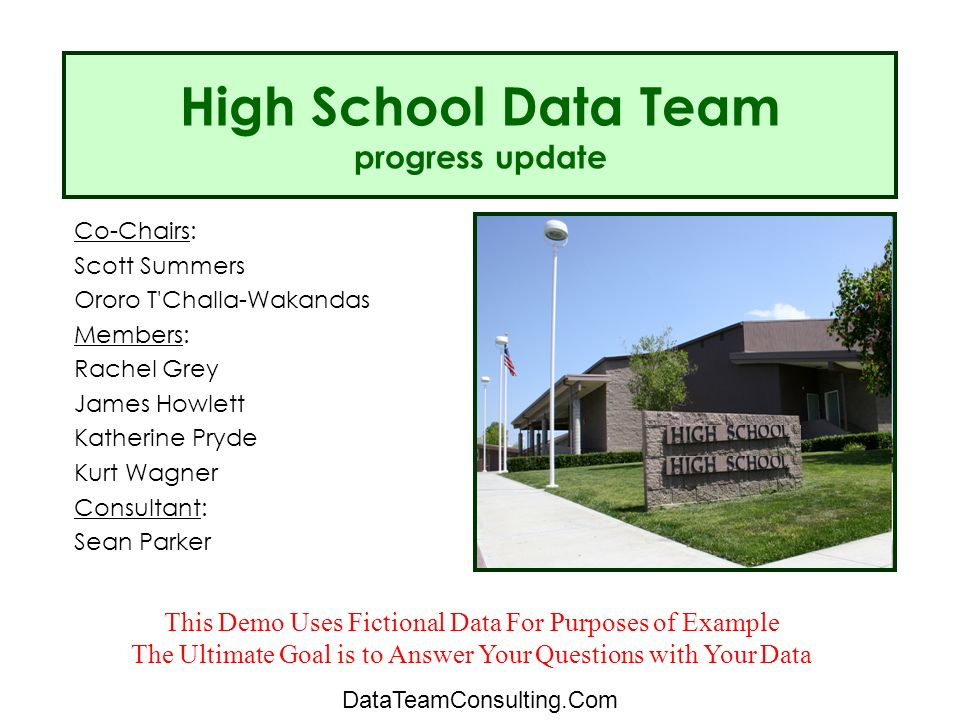 High School Data Team progress update