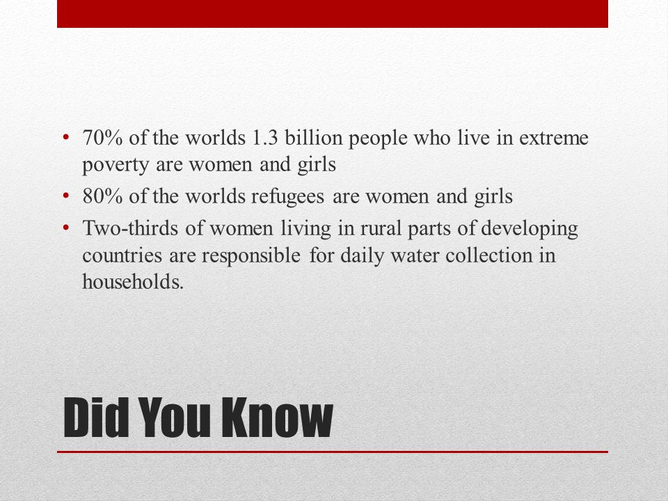 70% of the worlds 1.3 billion people who live in extreme poverty are women and girls