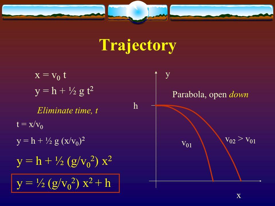 Trajectory y = h + ½ (g/v02) x2 y = ½ (g/v02) x2 + h x = v0 t