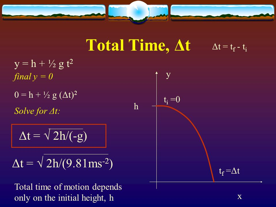 Total Time, Δt Δt = √ 2h/(-g) Δt = √ 2h/(9.81ms-2) y = h + ½ g t2