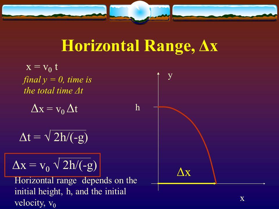 Horizontal Range, Δx Δx = v0 Δt Δt = √ 2h/(-g) Δx = v0 √ 2h/(-g) Δx