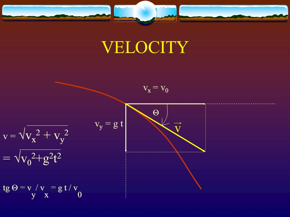 VELOCITY Θ v = √v02+g2t2 tg Θ = vy/ vx = g t / v0 vx = v0 vy = g t