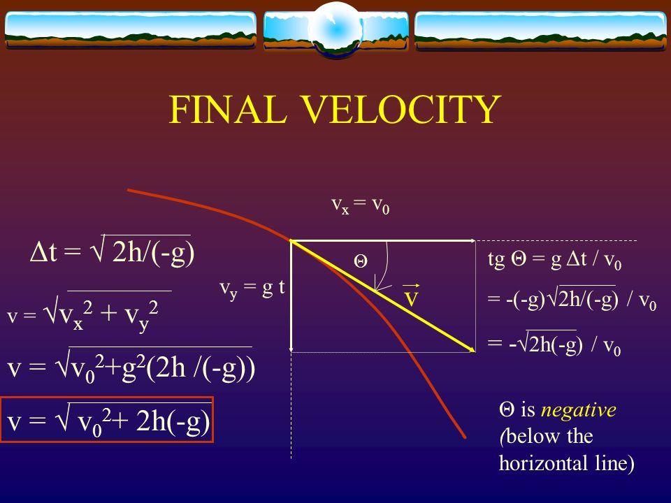 FINAL VELOCITY Δt = √ 2h/(-g) Θ v v = √v02+g2(2h /(-g))