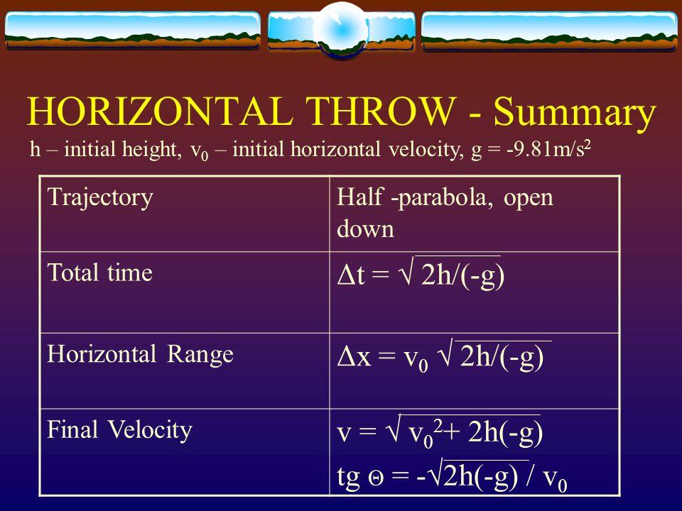 HORIZONTAL THROW - Summary