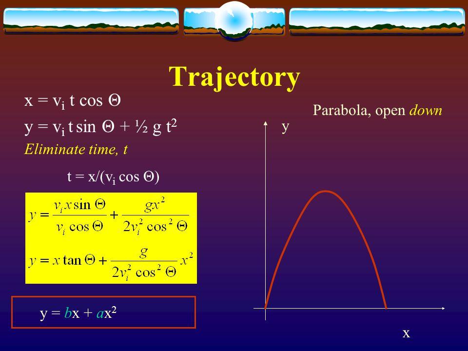 Trajectory x = vi t cos Θ y = vi t sin Θ + ½ g t2 Parabola, open down