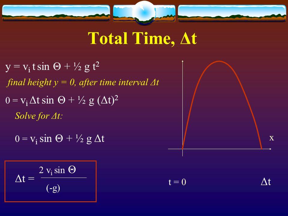 Total Time, Δt y = vi t sin Θ + ½ g t2 Δt =