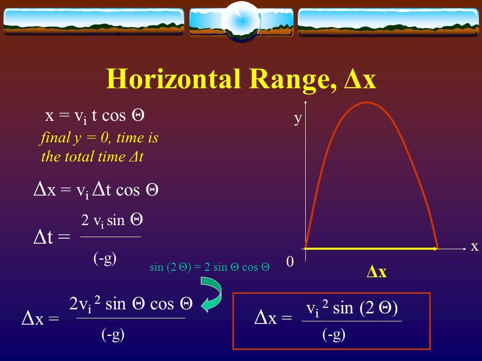 Horizontal Range, Δx Δx = vi Δt cos Θ Δt = Δx = Δx = x = vi t cos Θ Δx