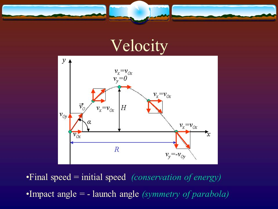Velocity Final speed = initial speed (conservation of energy)