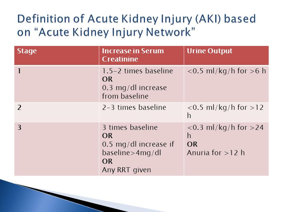 Definition of Acute Kidney Injury (AKI) based on Acute Kidney Injury Network