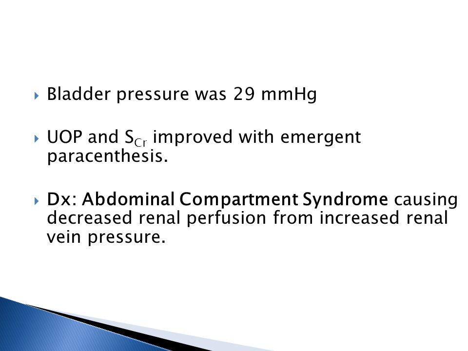 Bladder pressure was 29 mmHg