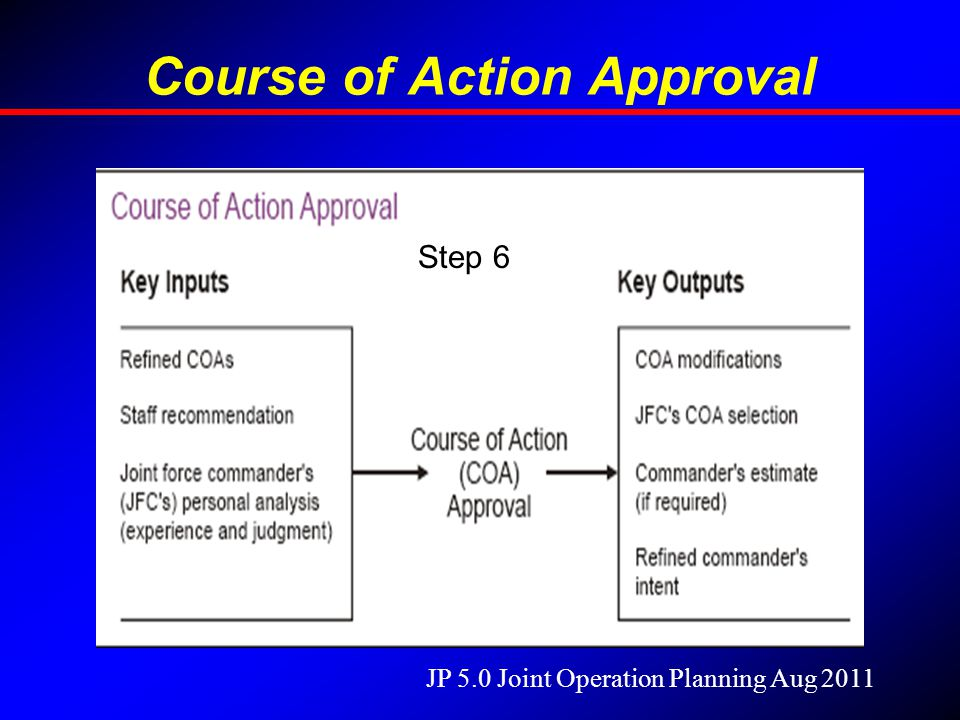 Course of Action Approval