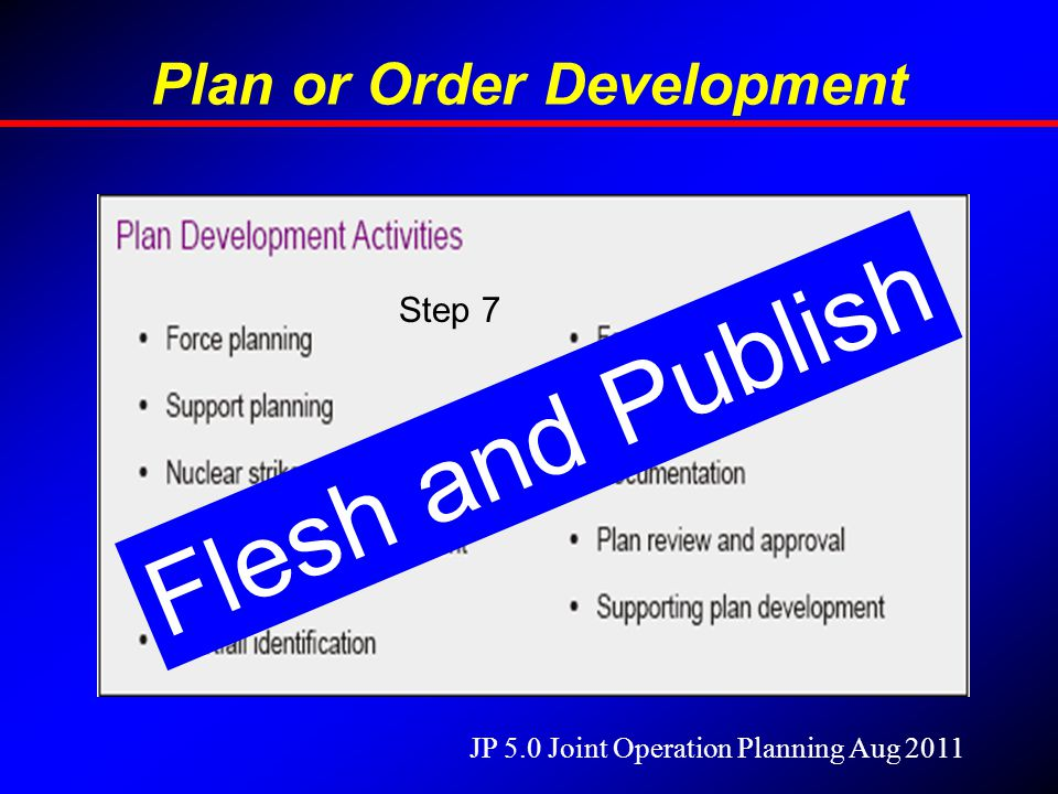 Plan or Order Development