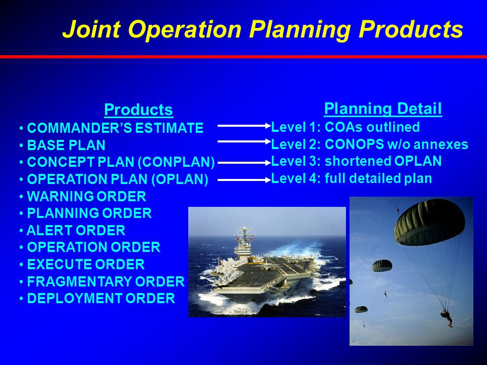 Joint Operation Planning Products