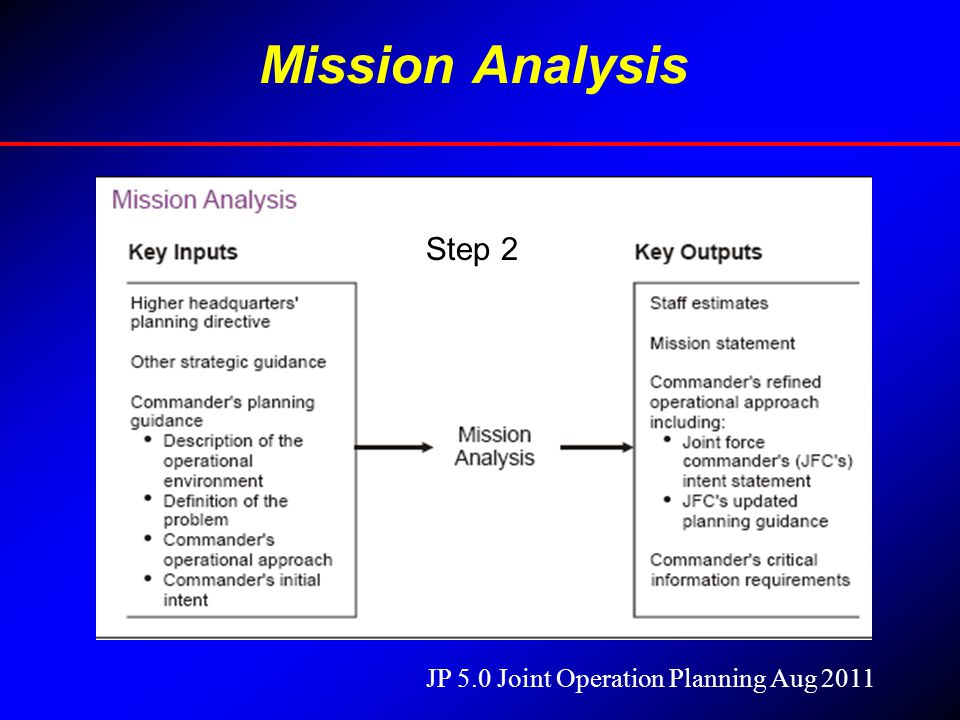 Mission Analysis Step 2 JP 5.0 Joint Operation Planning Aug 2011