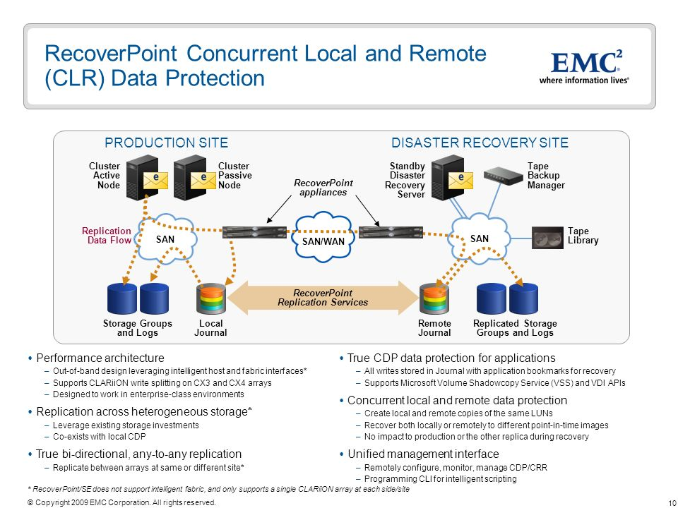 RecoverPoint Concurrent Local and Remote (CLR) Data Protection