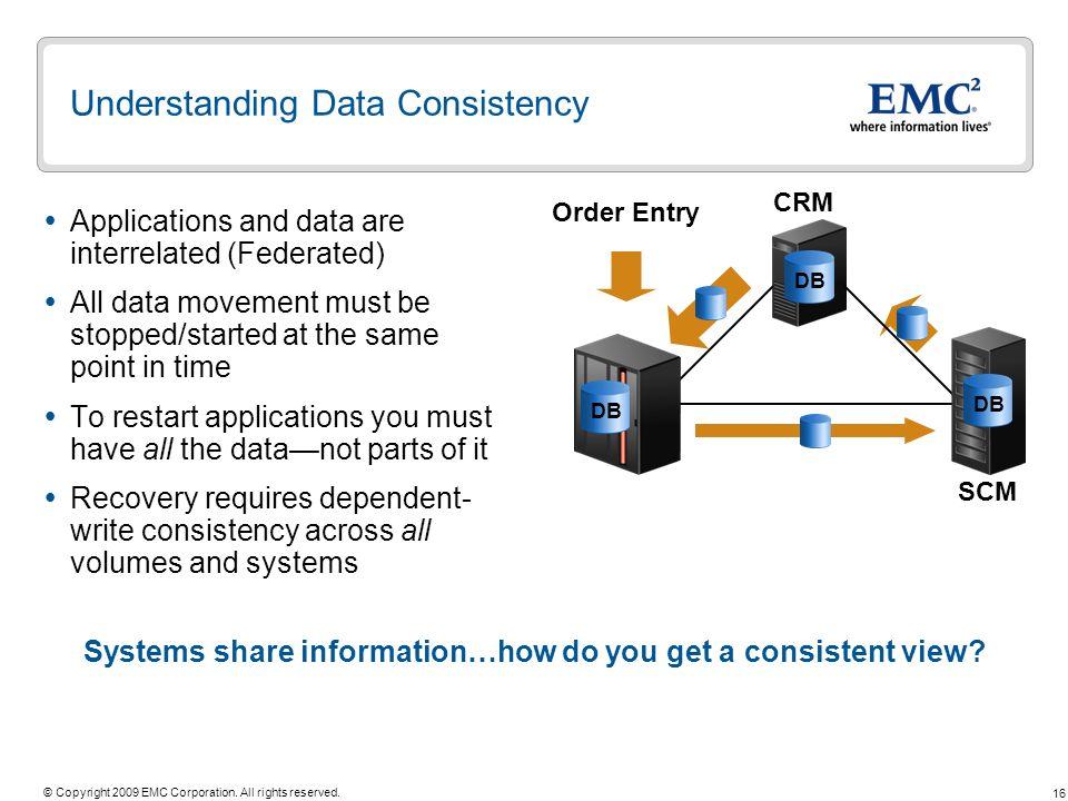 Understanding Data Consistency