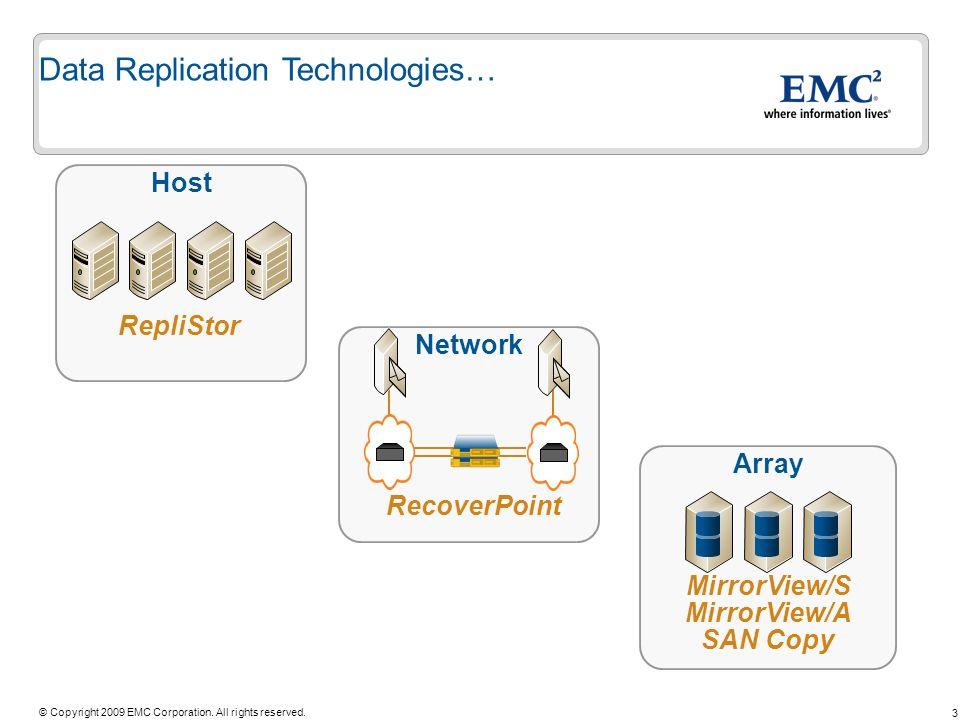 Data Replication Technologies…