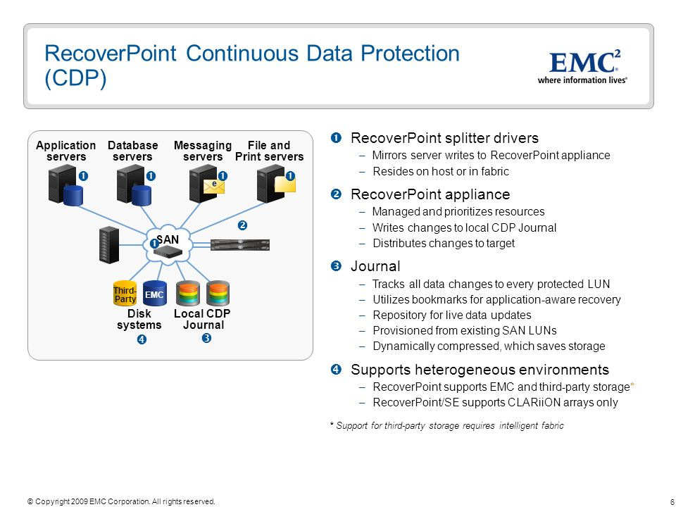 RecoverPoint Continuous Data Protection (CDP)