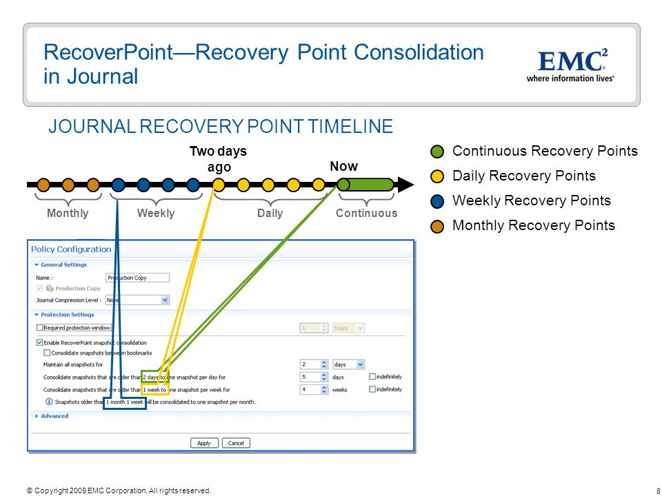 RecoverPoint—Recovery Point Consolidation in Journal