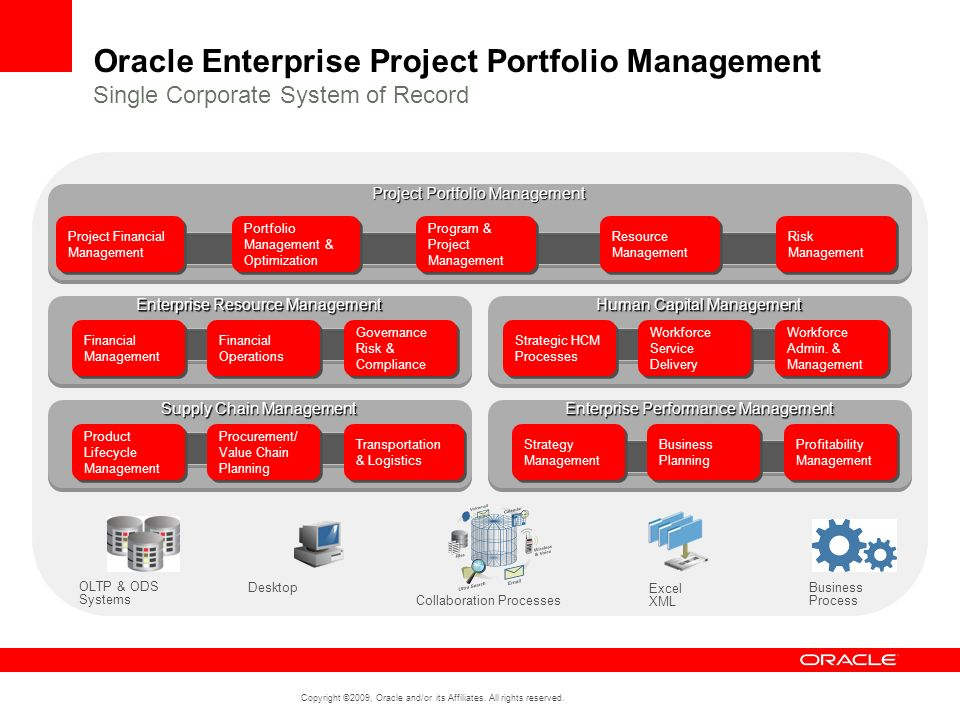 Oracle Enterprise Project Portfolio Management Single Corporate System of Record