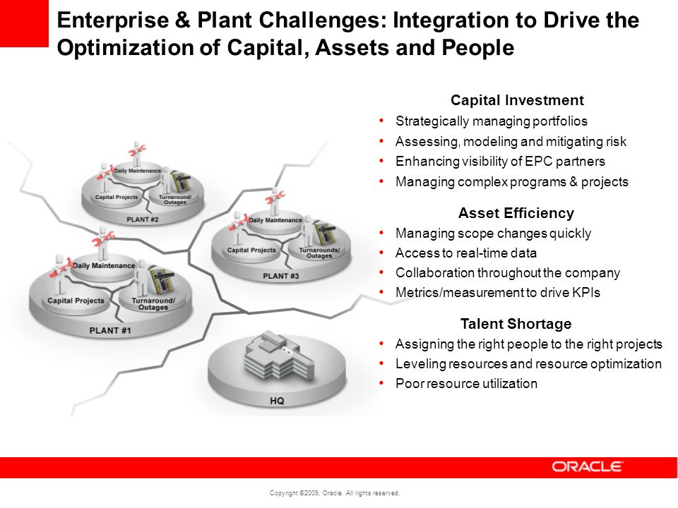 Enterprise & Plant Challenges: Integration to Drive the Optimization of Capital, Assets and People