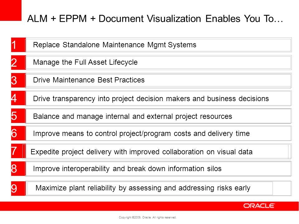 ALM + EPPM + Document Visualization Enables You To…