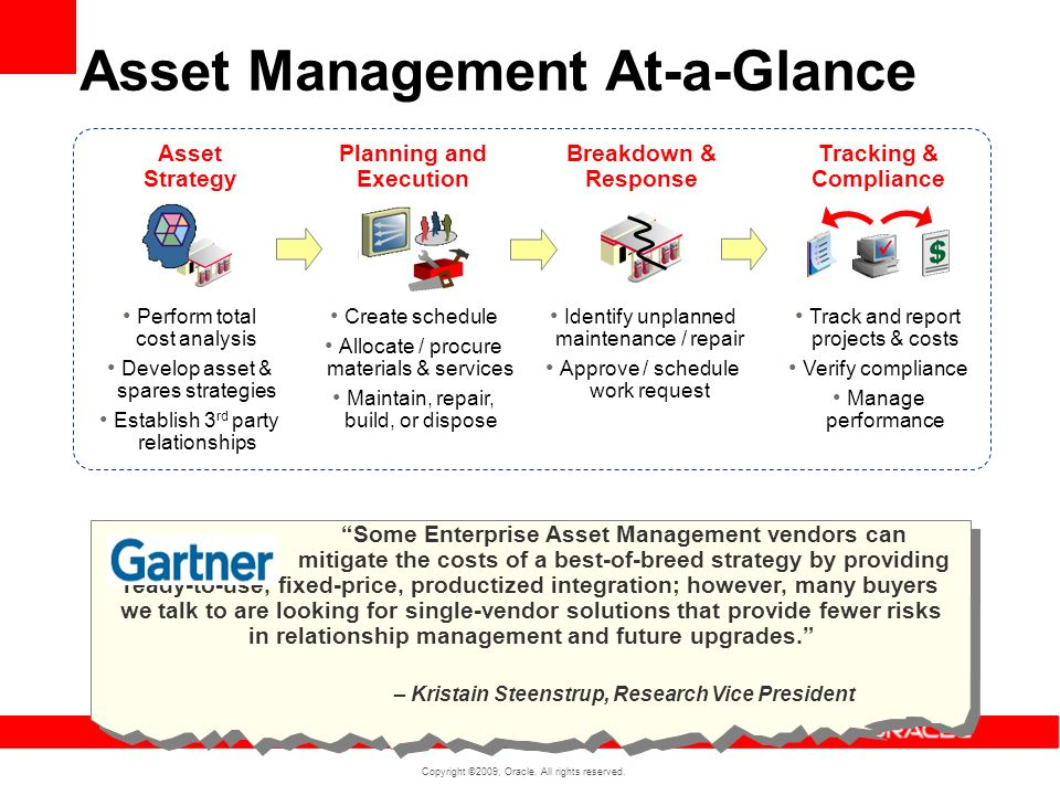 Asset Management At-a-Glance