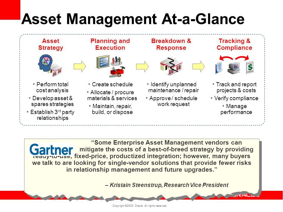 Asset Management At-a-Glance