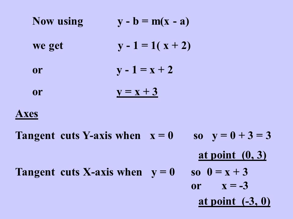 Now using y - b = m(x - a) we get y - 1 = 1( x + 2) or y - 1 = x + 2. or y = x + 3.