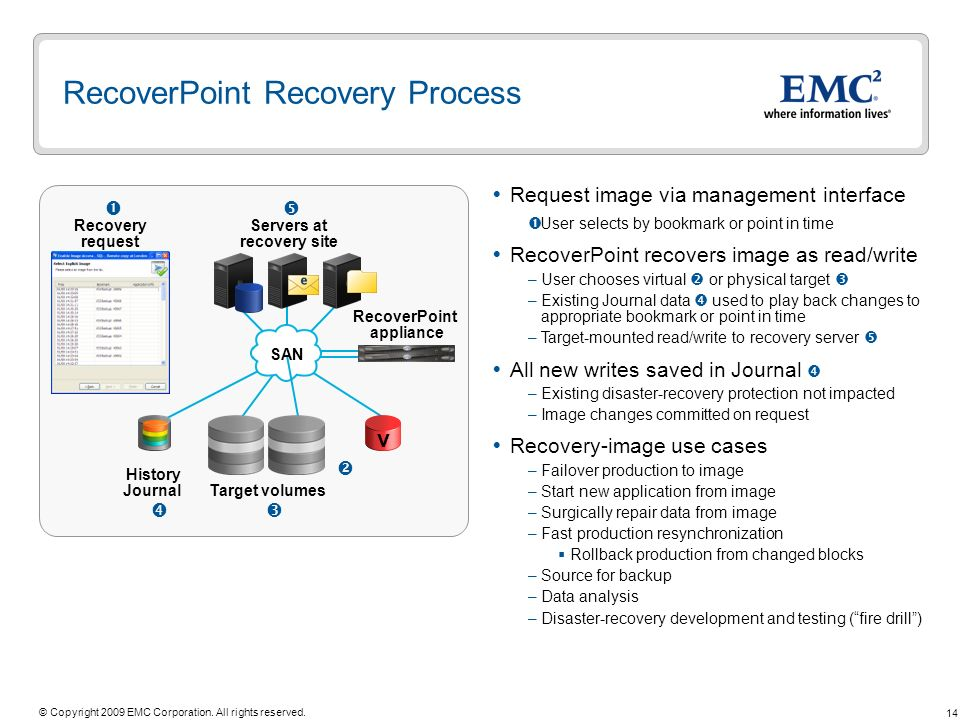 RecoverPoint Recovery Process