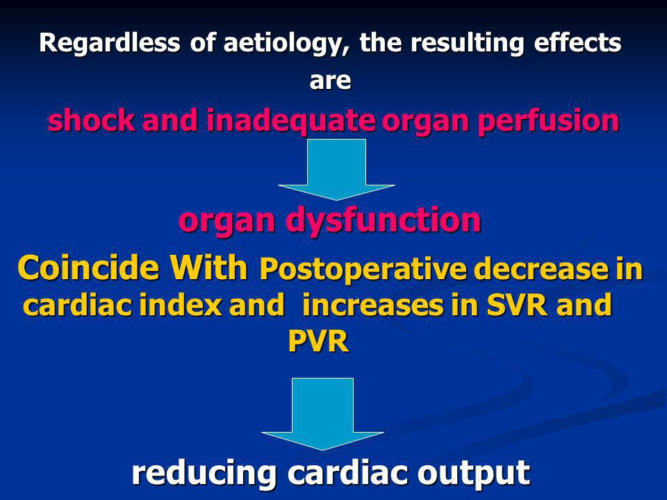 reducing cardiac output