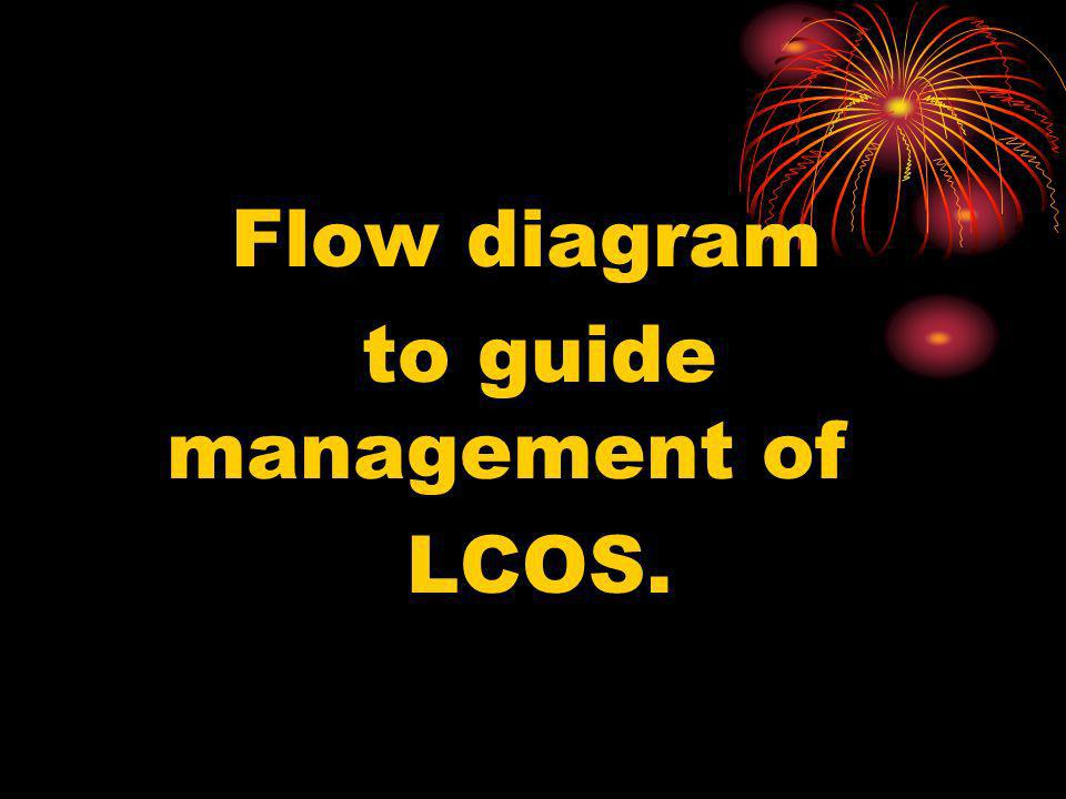 Flow diagram to guide management of LCOS.