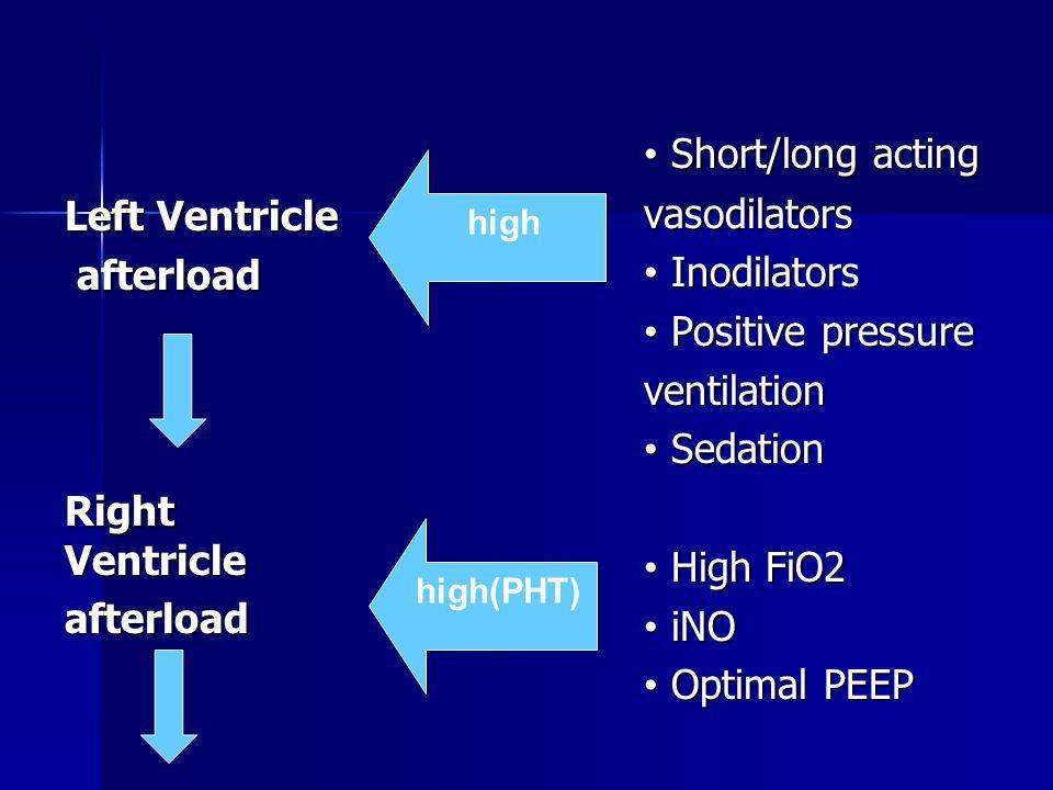 Left Ventricle afterload Right Ventricle