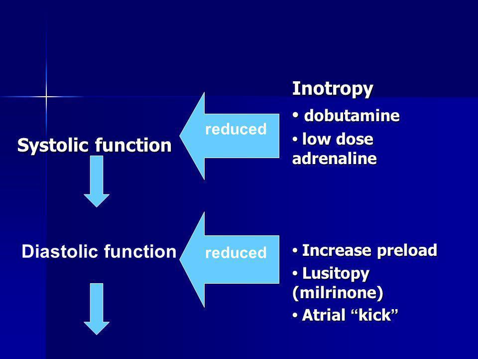 Inotropy • dobutamine Systolic function Diastolic function