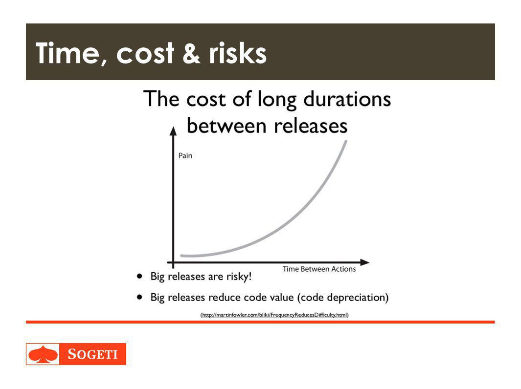 Time, cost & risks