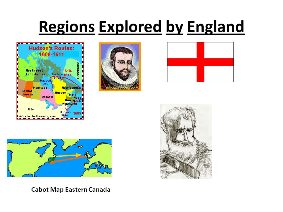 Regions Explored by England
