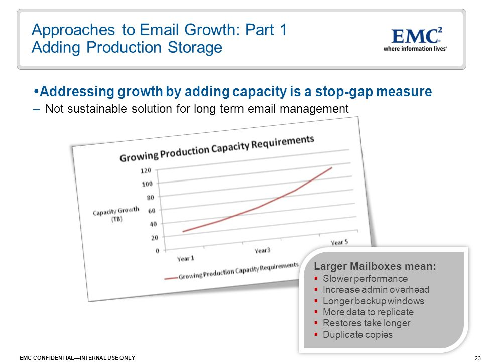 Approaches to Email Growth: Part 1 Adding Production Storage