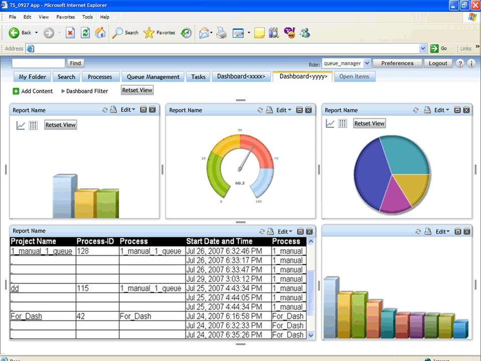Business Activity Monitor Dashboard