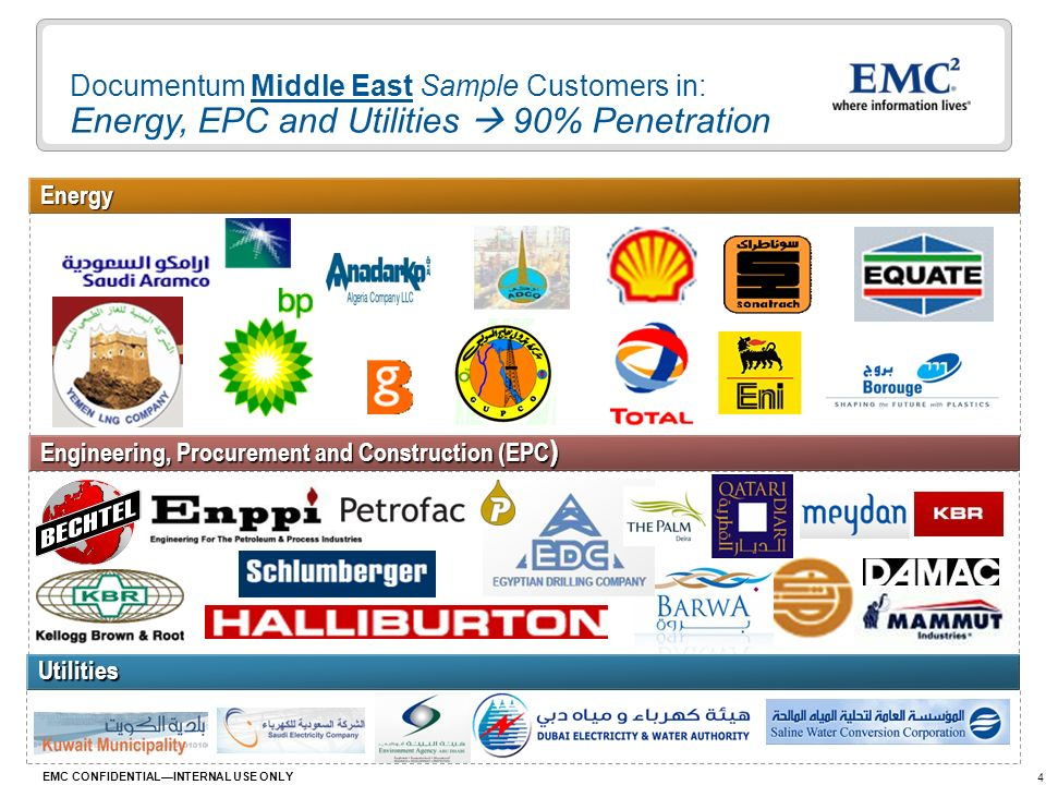 Documentum Middle East Sample Customers in: Energy, EPC and Utilities  90% Penetration