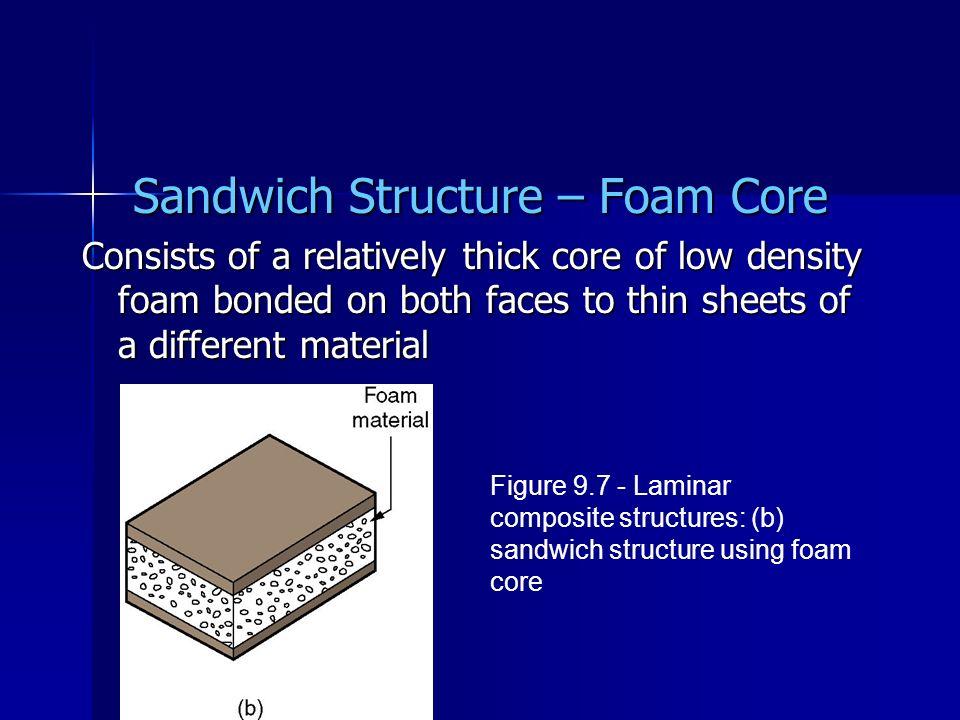 Sandwich Structure – Foam Core