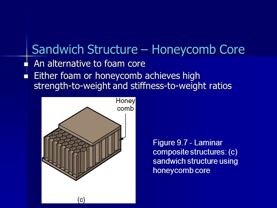 Sandwich Structure – Honeycomb Core