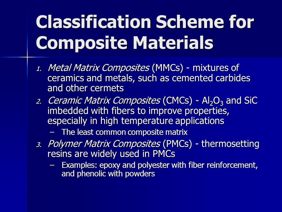 Classification Scheme for Composite Materials