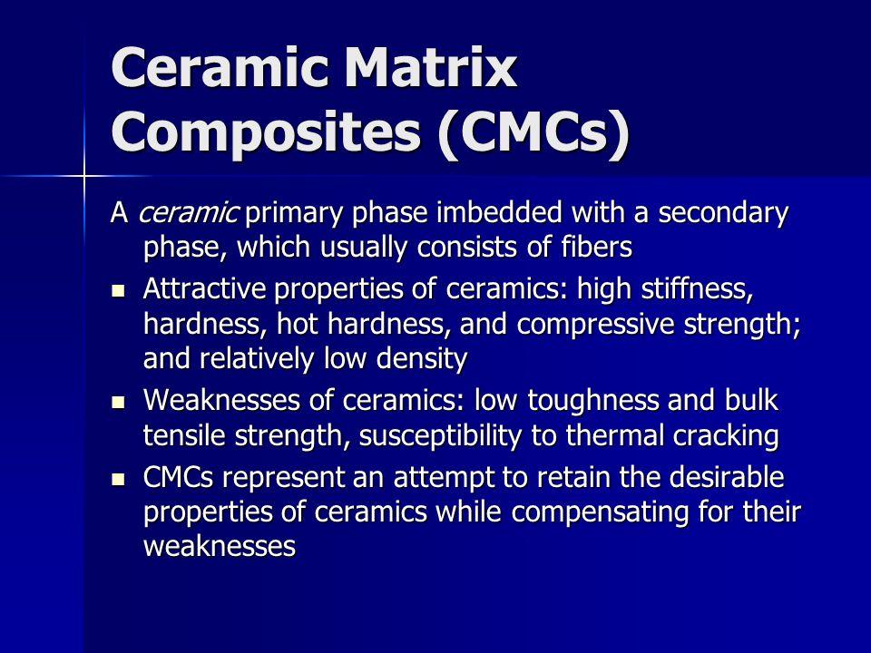 Ceramic Matrix Composites (CMCs)