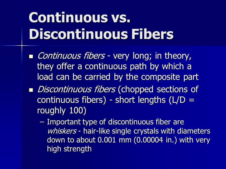 Continuous vs. Discontinuous Fibers