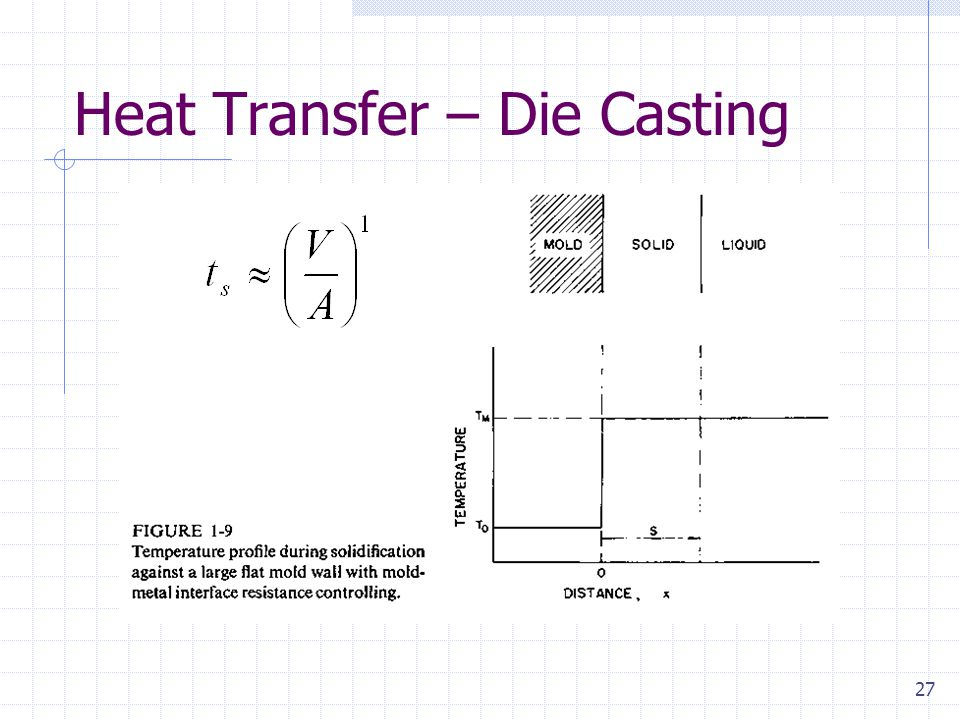 Heat Transfer – Die Casting