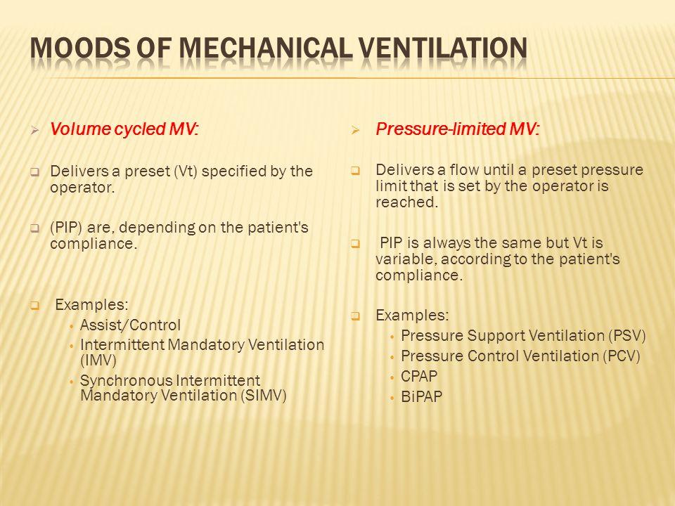 Moods of mechanical ventilation