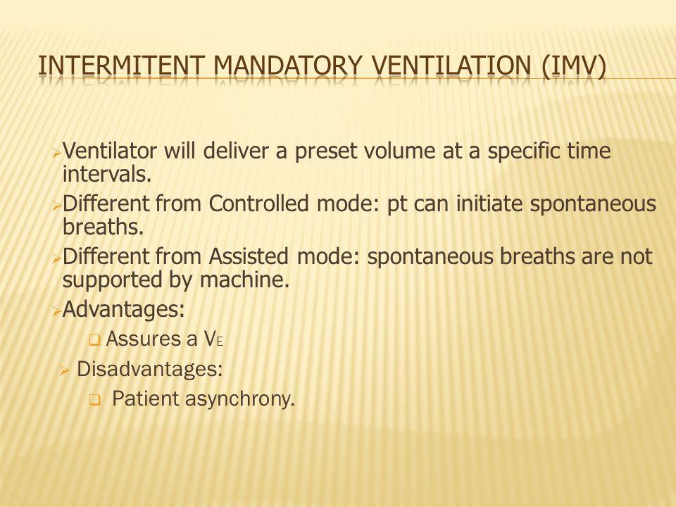 Intermitent mandatory ventilation (imv)
