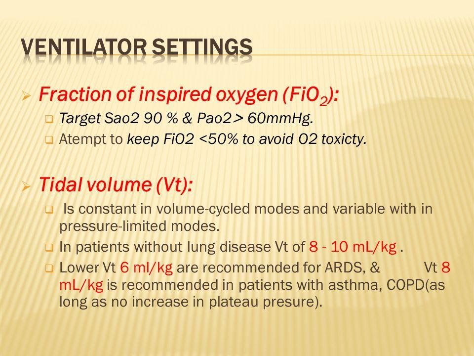 Ventilator settings Fraction of inspired oxygen (FiO2):