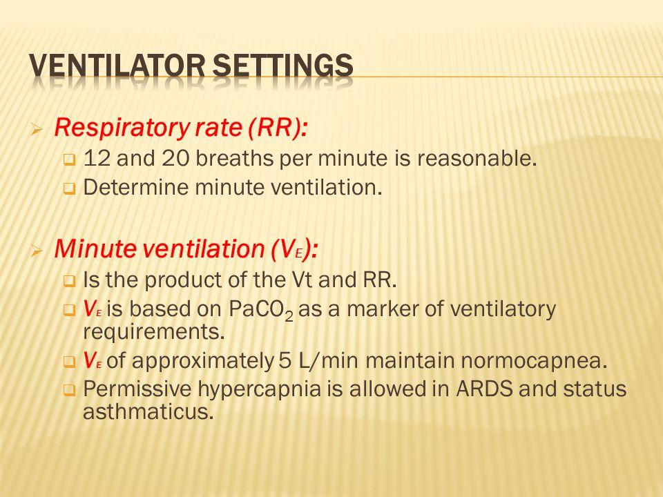 Ventilator settings Respiratory rate (RR): Minute ventilation (VE):