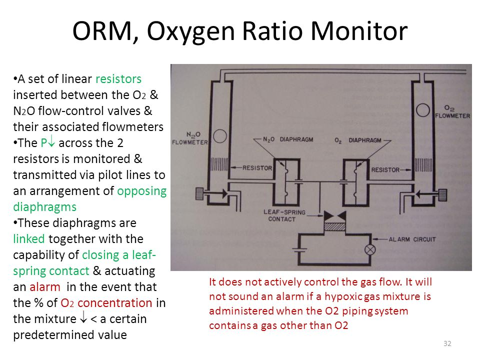 ORM, Oxygen Ratio Monitor